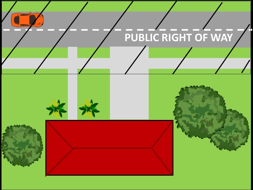 Public ROW-Signs